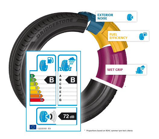 Best All Weather Tires >> Tanvic Tyres | Reserve Tyres Online
